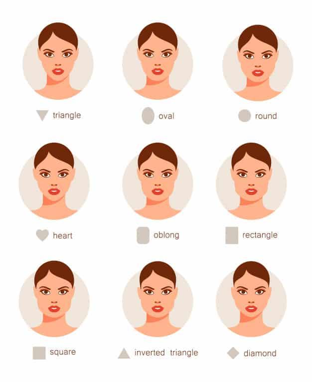 tipos de cara mujer